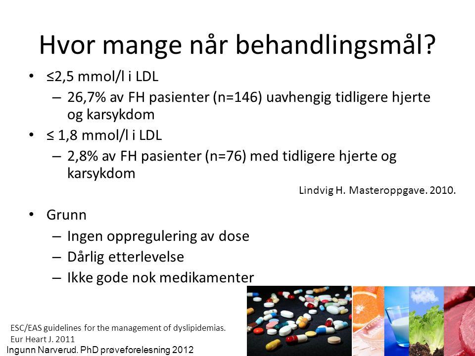 Hvor mange når behandlingsmål? • ≤2,5 mmol/l i LDL – 26,7% av FH pasienter (n=146) uavhengig tidligere hjerte og karsykdom • ≤ 1,8 mmol/l i LDL – 2,8%