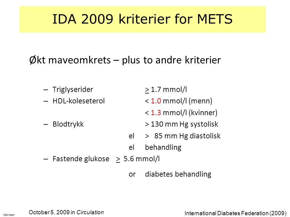 IDA 2009 kriterier for METS Økt maveomkrets – plus to andre kriterier – Triglyserider > 1.7 mmol/l – HDL-koleseterol< 1.0 mmol/l (menn) < 1.3 mmol/l (