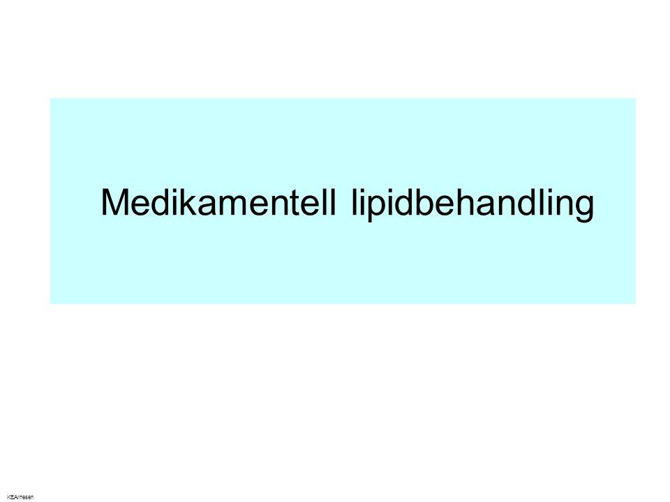 Medikamentell behandling •Statiner (Lipitor, Crestor, Simvastatin, Lescol, Pravachol, Mevacor, Livalo) –Førstevalg av medisinsk behandling •Ezetimibe (Ezetrol) –Tilleggsbehandling –Senker LDL-kolesterol •Resiner (Questran, Cholestagel) –Tilleggsbehandling –Senker LDL-kolesterol •Nikotinsyre (Tredaptive er avregistrert og utgår) •LDL-aferese (Homozygote.