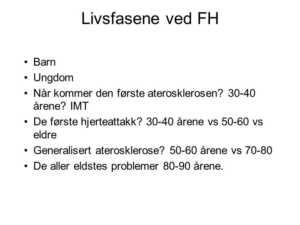 Livsfasene ved FH •Barn •Ungdom •Når kommer den første aterosklerosen? 30-40 årene? IMT •De første hjerteattakk? 30-40 årene vs 50-60 vs eldre •Genera