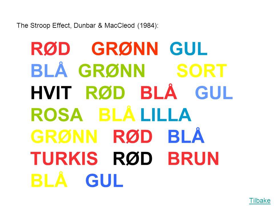 The Stroop Effect, Dunbar & MacCleod (1984): RØD GRØNN GUL BLÅ GRØNN SORT HVIT RØDBLÅGUL ROSA BLÅLILLA GRØNNRØDBLÅ TURKISRØDBRUN BLÅGUL Tilbake