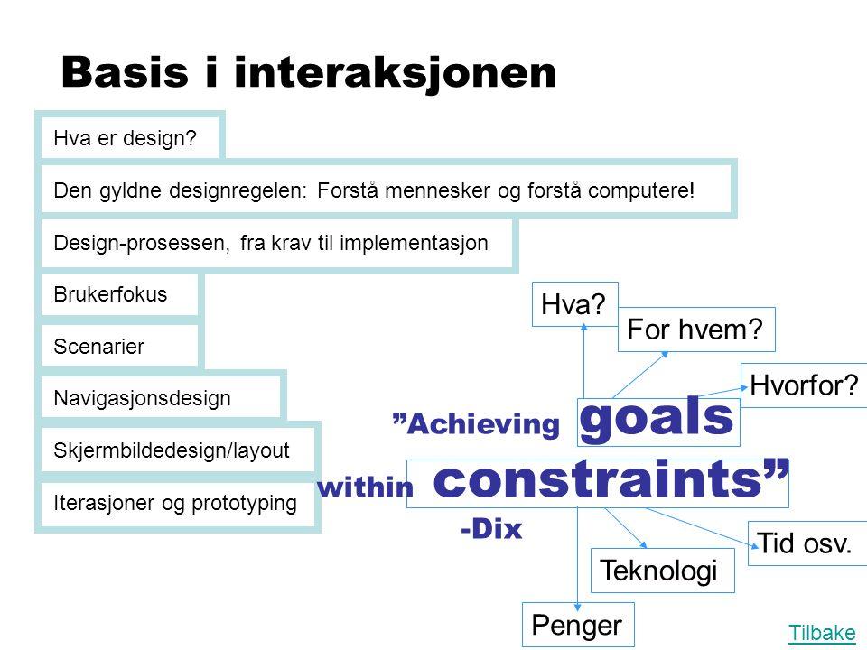 Basis i interaksjonen Hva er design? Den gyldne designregelen: Forstå mennesker og forstå computere! Design-prosessen, fra krav til implementasjon Bru