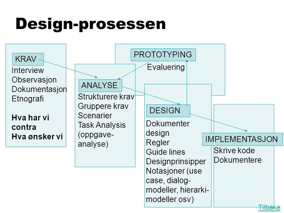 Design-prosessen KRAV Interview Observasjon Dokumentasjon Etnografi Hva har vi contra Hva ønsker vi ANALYSE Strukturere krav Gruppere krav Scenarier T