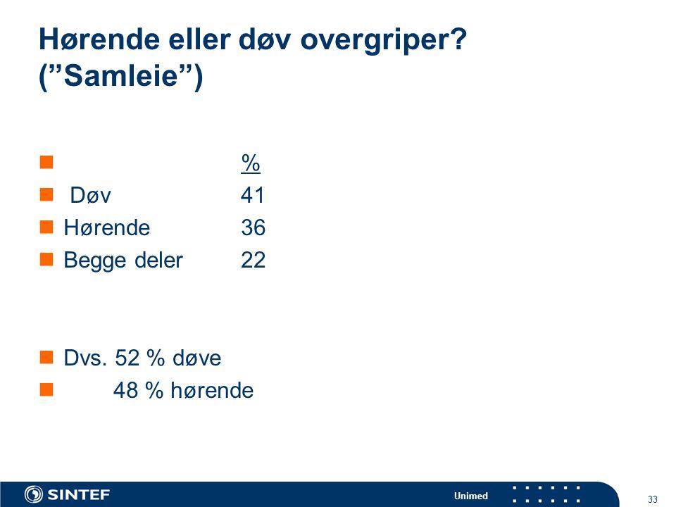 """Unimed 33 Hørende eller døv overgriper? (""""Samleie"""")  % %  Døv41  Hørende36  Begge deler22  Dvs. 52 % døve  48 % hørende"""