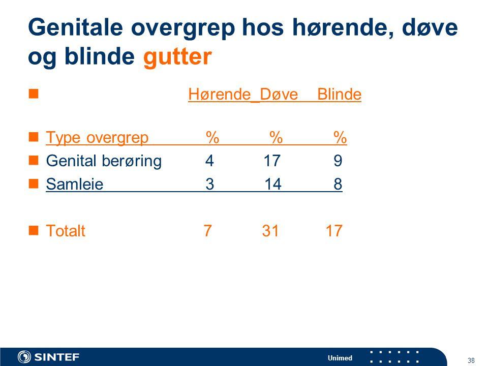 Unimed 38 Genitale overgrep hos hørende, døve og blinde gutter  Hørende_Døve Blinde  Type overgrep % % %  Genital berøring 4 17 9  Samleie 3 14 8