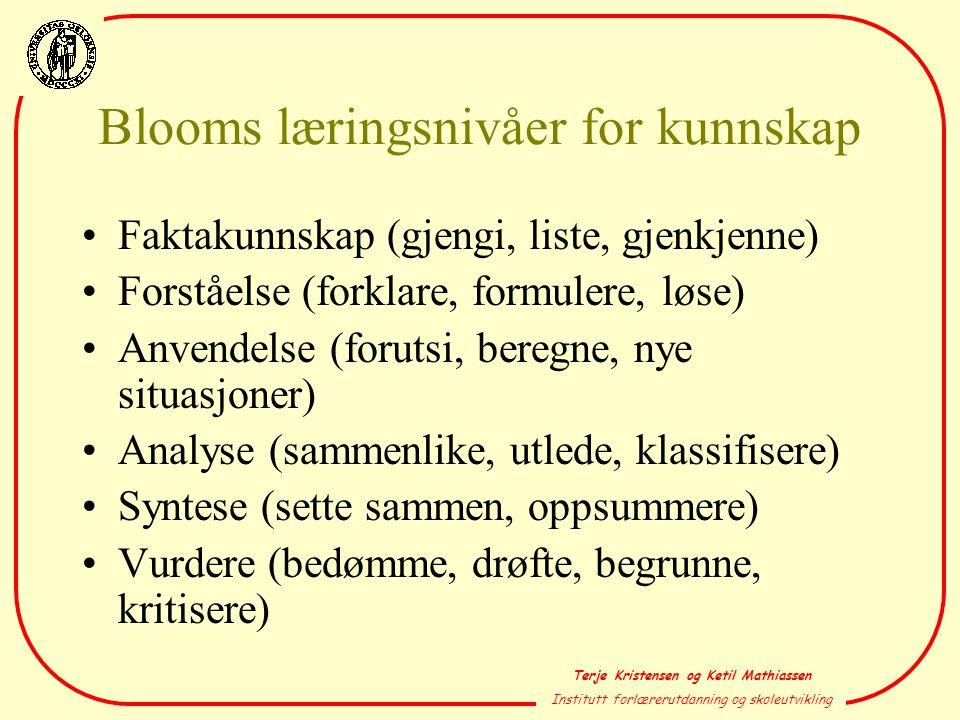Terje Kristensen og Ketil Mathiassen Institutt forlærerutdanning og skoleutvikling Blooms læringsnivåer for kunnskap •Faktakunnskap (gjengi, liste, gj
