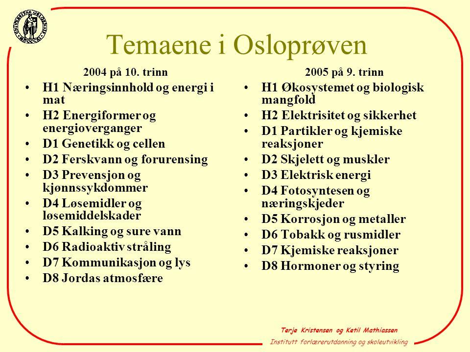 Terje Kristensen og Ketil Mathiassen Institutt forlærerutdanning og skoleutvikling Temaene i Osloprøven 2004 på 10. trinn •H1 Næringsinnhold og energi