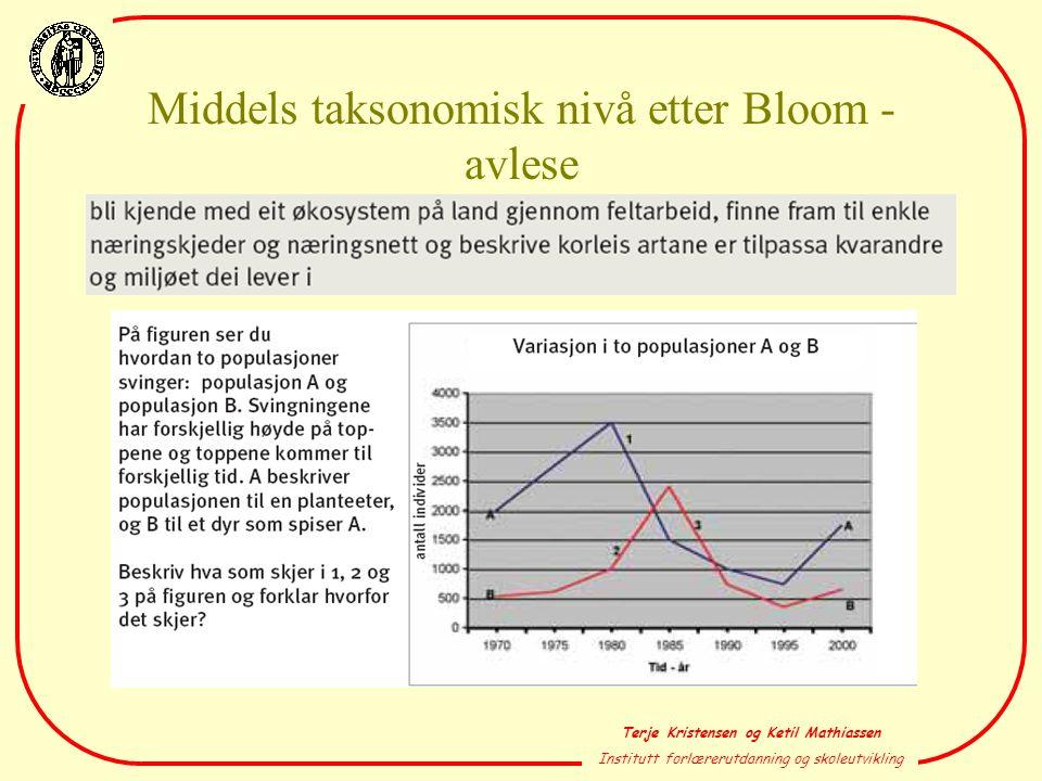 Terje Kristensen og Ketil Mathiassen Institutt forlærerutdanning og skoleutvikling Middels taksonomisk nivå etter Bloom - avlese