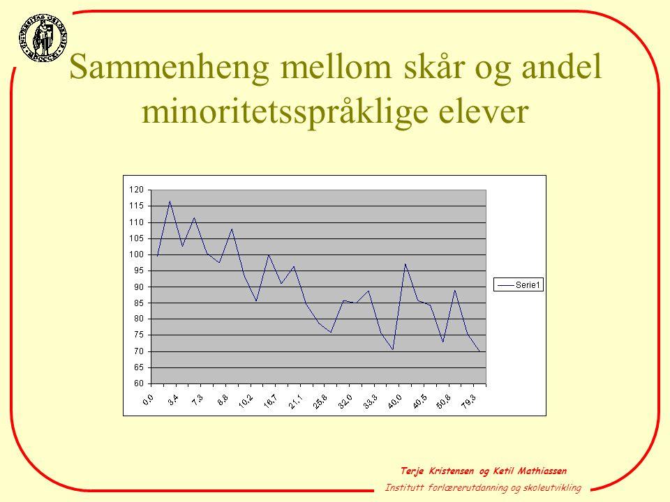 Terje Kristensen og Ketil Mathiassen Institutt forlærerutdanning og skoleutvikling Sammenheng mellom skår og andel minoritetsspråklige elever