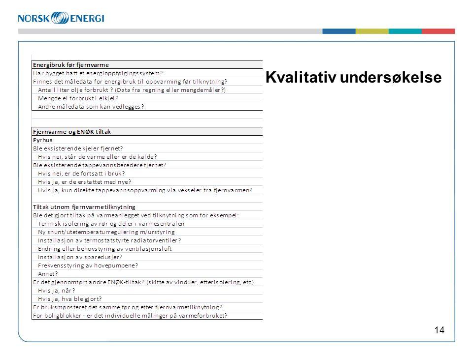 Kvalitativ undersøkelse 14