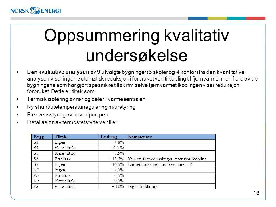Oppsummering kvalitativ undersøkelse •Den kvalitative analysen av 9 utvalgte bygninger (5 skoler og 4 kontor) fra den kvantitative analysen viser inge