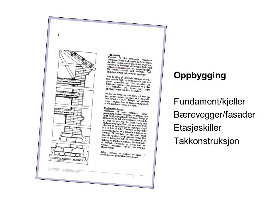 Oppbygging Fundament/kjeller Bærevegger/fasader Etasjeskiller Takkonstruksjon