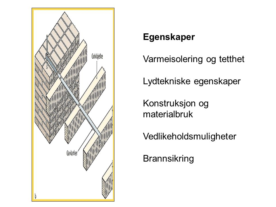 Egenskaper Varmeisolering og tetthet Lydtekniske egenskaper Konstruksjon og materialbruk Vedlikeholdsmuligheter Brannsikring
