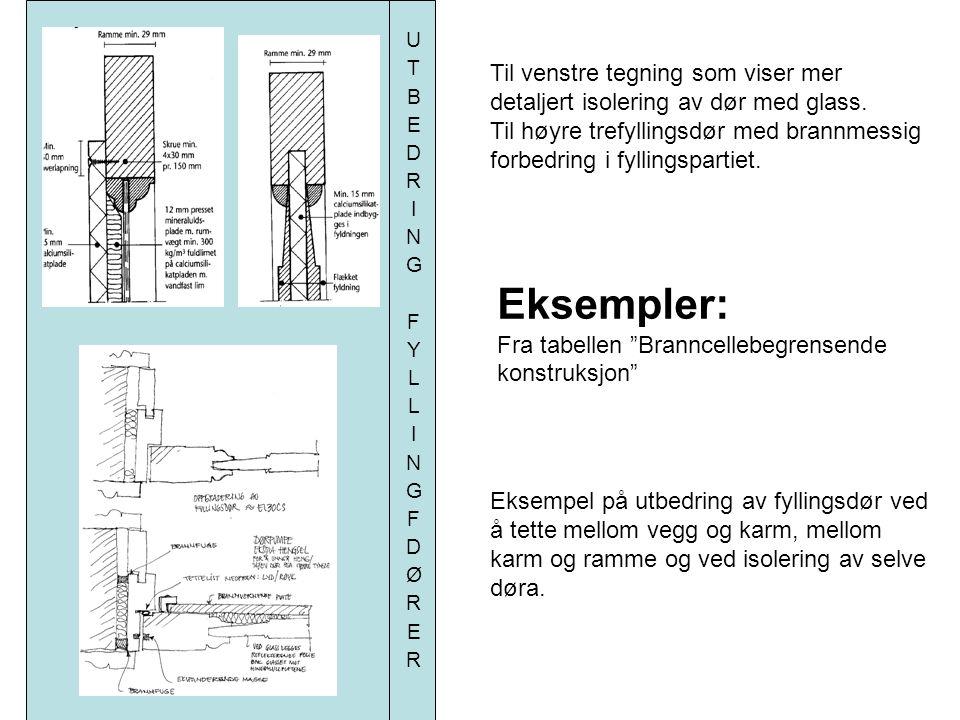 """Eksempler: Fra tabellen """"Branncellebegrensende konstruksjon"""" UTBEDRINGFYLLINGFDØRERUTBEDRINGFYLLINGFDØRER Eksempel på utbedring av fyllingsdør ved å t"""