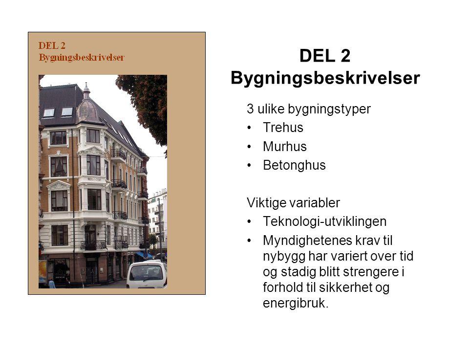 DEL 2 Bygningsbeskrivelser 3 ulike bygningstyper •Trehus •Murhus •Betonghus Viktige variabler •Teknologi-utviklingen •Myndighetenes krav til nybygg ha