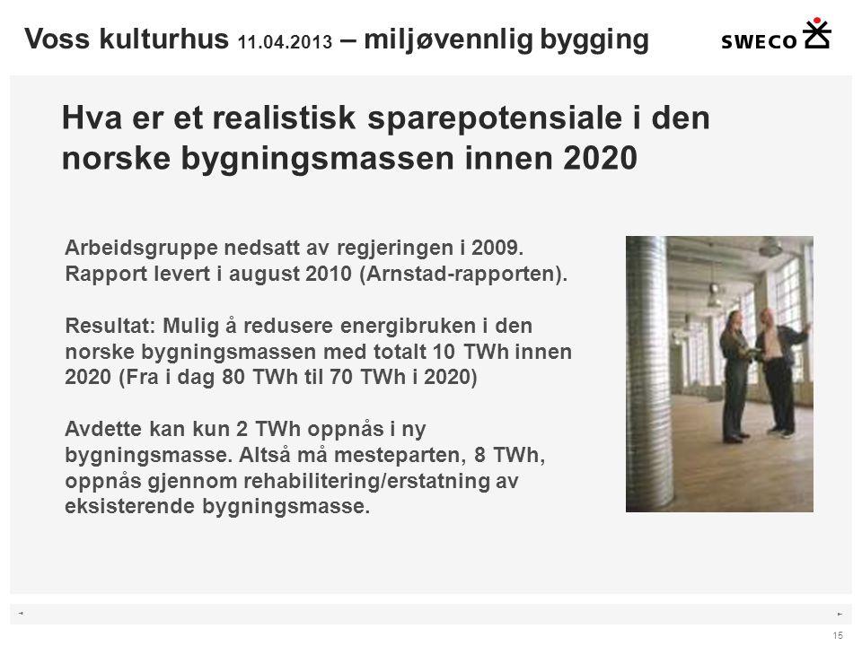 ◄ ► Hva er et realistisk sparepotensiale i den norske bygningsmassen innen 2020 15 Arbeidsgruppe nedsatt av regjeringen i 2009.