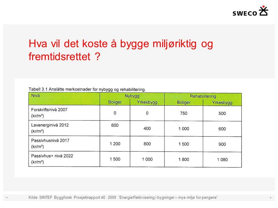 ◄ ► Kilde: SINTEF Byggforsk Prosjektrapport 40 2009 Energieffektivisering i bygninger – mye miljø for pengene Hva vil det koste å bygge miljøriktig og fremtidsrettet ?