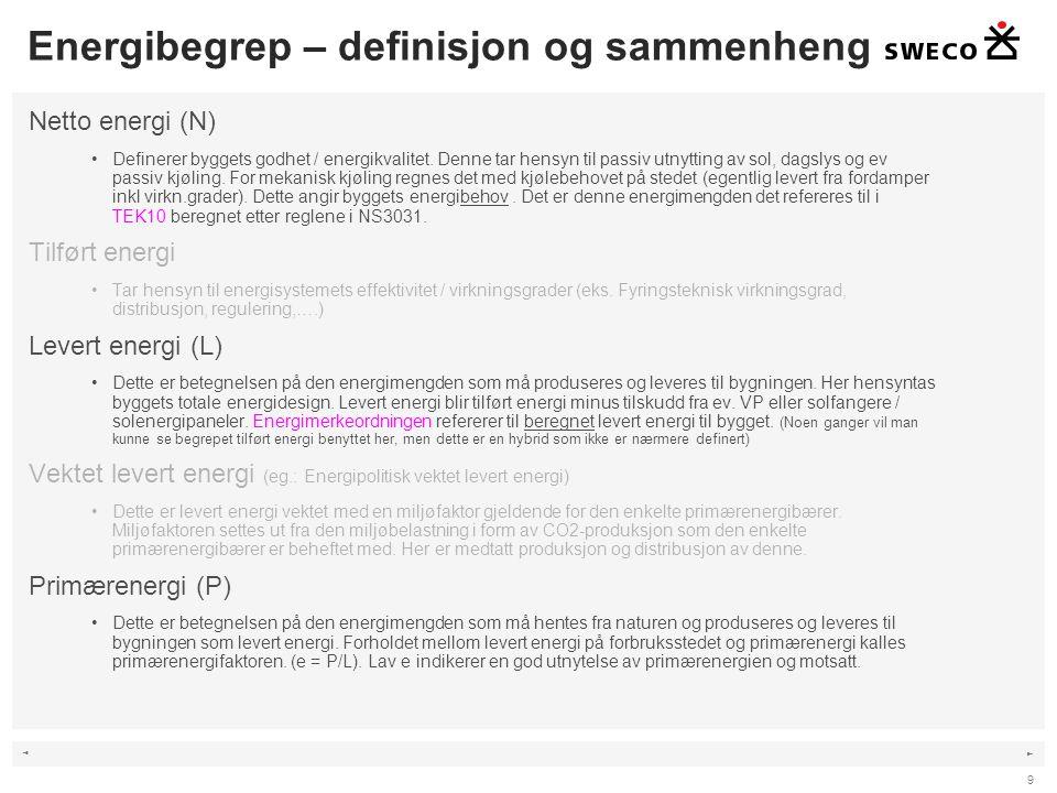 ◄ ► 9 Energibegrep – definisjon og sammenheng Netto energi (N) •Definerer byggets godhet / energikvalitet.