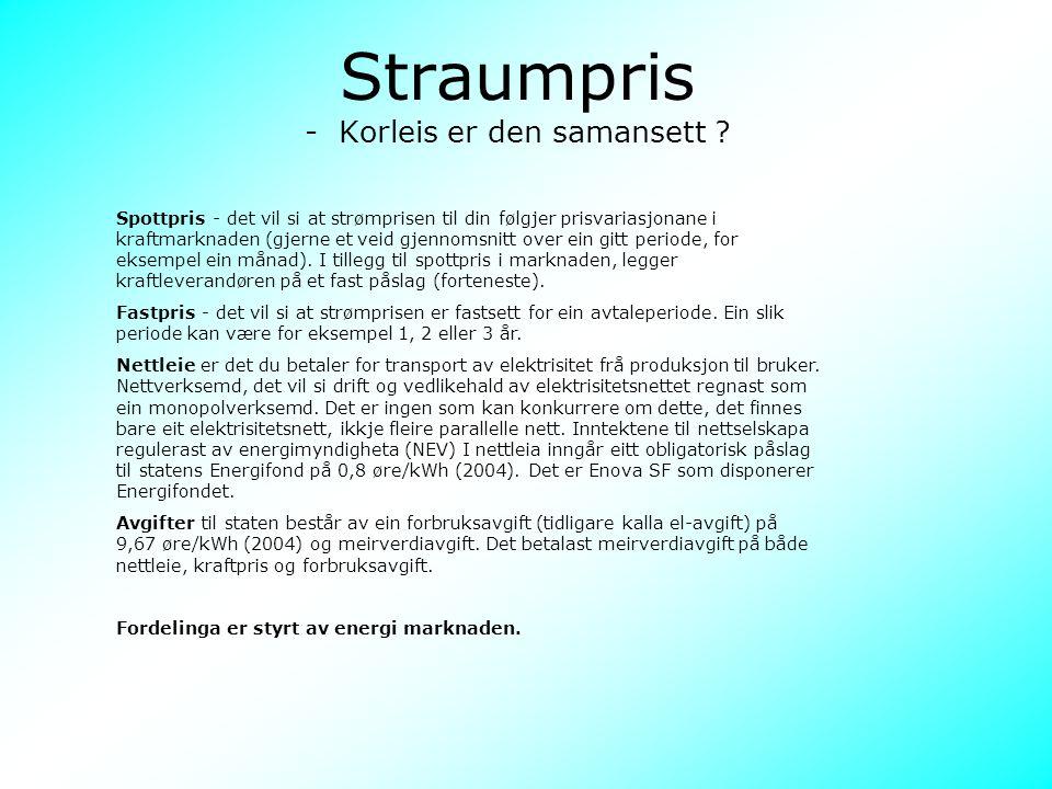 Straumforbruk I ein gjennomsnitts familie i Noreg fordeler seg slik: Romoppvarming : 55 % Vannoppvarming : 15 % Belysning : 12 % Husholdningsapparater : 10 % Matlagning : 5 % Diverse : 3 %