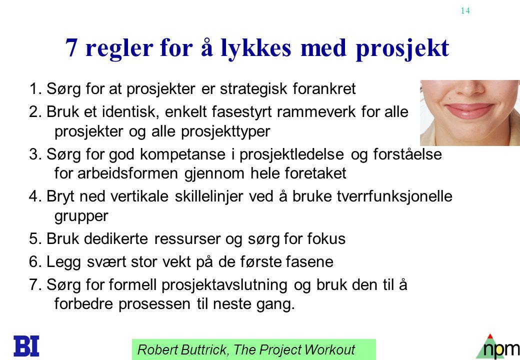 14 Copyright Tore H. Wiik 7 regler for å lykkes med prosjekt 1. Sørg for at prosjekter er strategisk forankret 2. Bruk et identisk, enkelt fasestyrt r