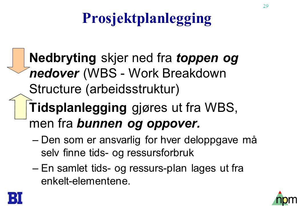 29 Copyright Tore H. Wiik Prosjektplanlegging •Nedbryting skjer ned fra toppen og nedover (WBS - Work Breakdown Structure (arbeidsstruktur) •Tidsplanl