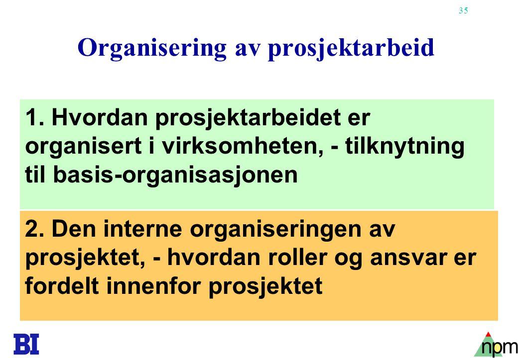 35 Copyright Tore H. Wiik Organisering av prosjektarbeid 2. Den interne organiseringen av prosjektet, - hvordan roller og ansvar er fordelt innenfor p