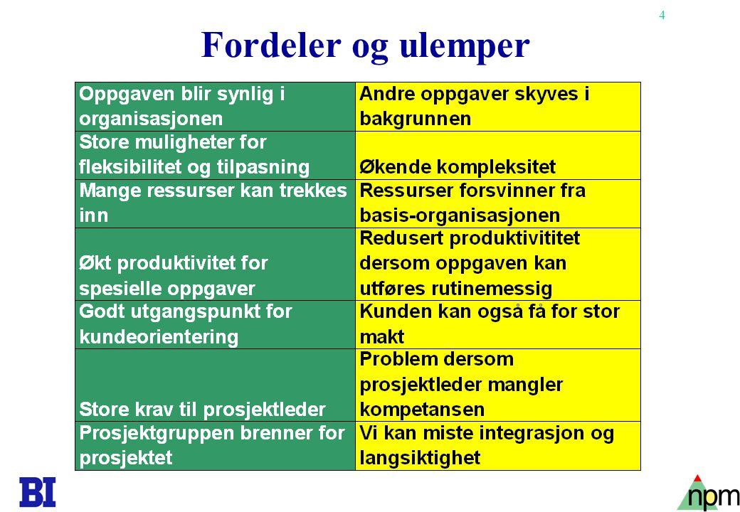 4 Copyright Tore H. Wiik Fordeler og ulemper
