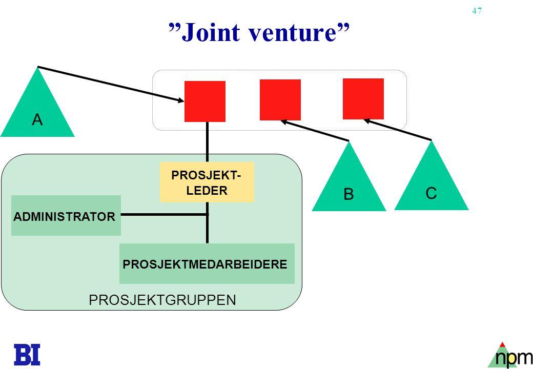 "47 Copyright Tore H. Wiik ""Joint venture"" ADMINISTRATOR GRUPPE PROSJEKT- LEDER PROSJEKTMEDARBEIDERE PROSJEKTGRUPPEN C B A"