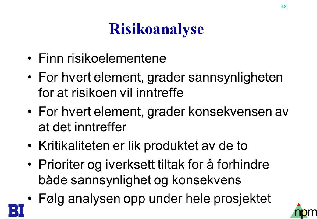 48 Copyright Tore H. Wiik Risikoanalyse •Finn risikoelementene •For hvert element, grader sannsynligheten for at risikoen vil inntreffe •For hvert ele