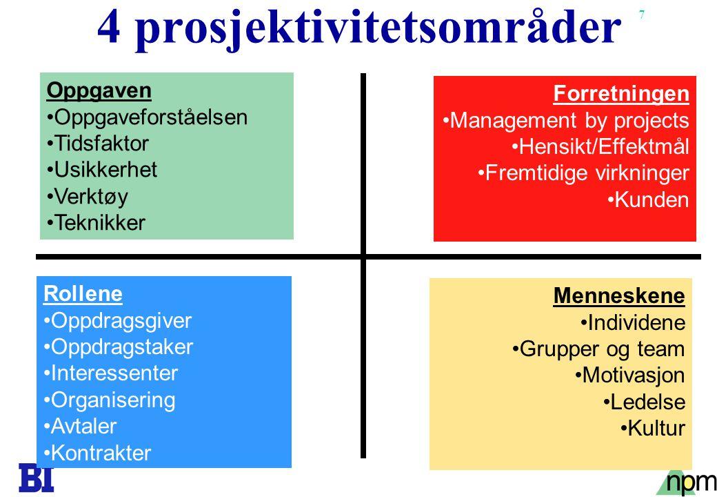 7 Copyright Tore H. Wiik 4 prosjektivitetsområder Oppgaven •Oppgaveforståelsen •Tidsfaktor •Usikkerhet •Verktøy •Teknikker Rollene •Oppdragsgiver •Opp