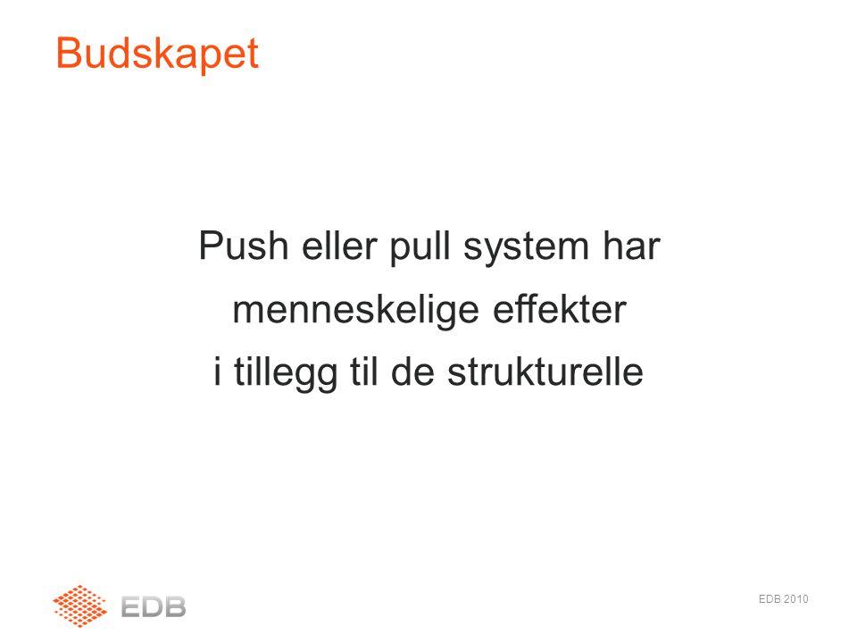 Push eller pull system har menneskelige effekter i tillegg til de strukturelle Budskapet EDB 2010