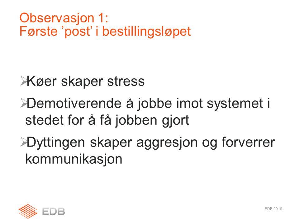  Køer skaper stress  Demotiverende å jobbe imot systemet i stedet for å få jobben gjort  Dyttingen skaper aggresjon og forverrer kommunikasjon Observasjon 1: Første 'post' i bestillingsløpet EDB 2010