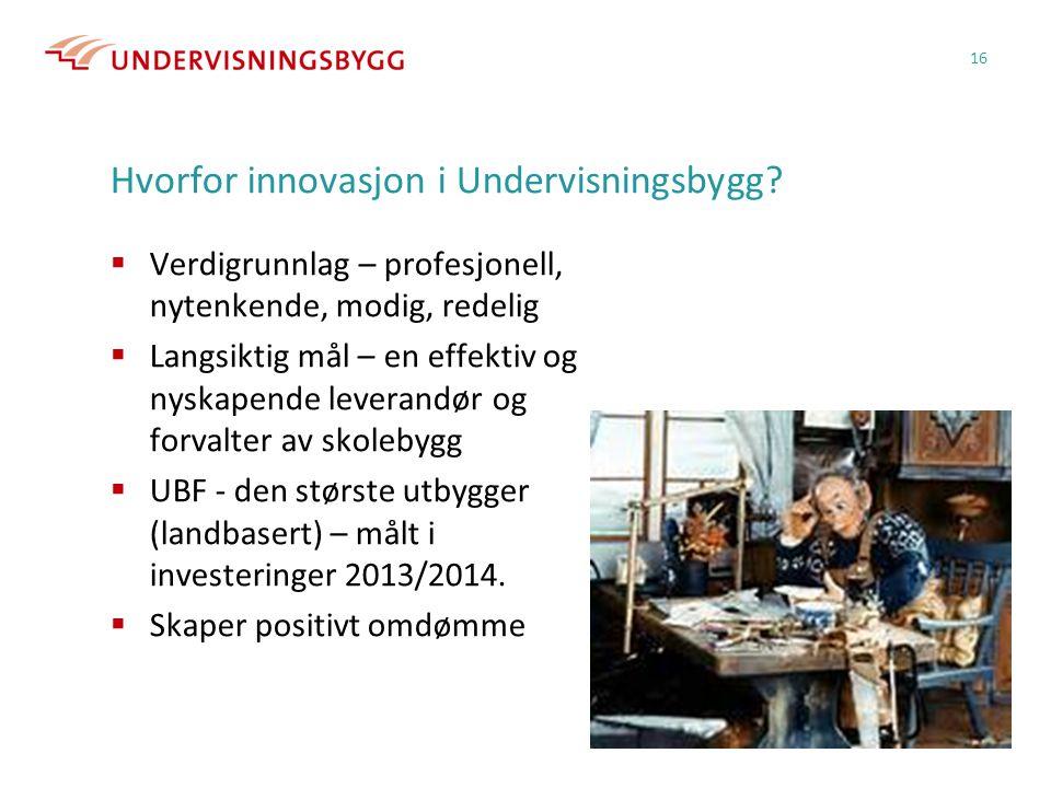 Hvorfor innovasjon i Undervisningsbygg?  Verdigrunnlag – profesjonell, nytenkende, modig, redelig  Langsiktig mål – en effektiv og nyskapende levera