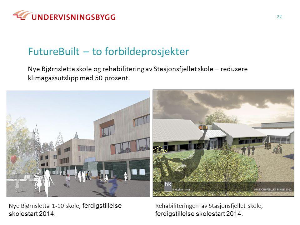 FutureBuilt – to forbildeprosjekter 22 Nye Bjørnsletta 1-10 skole, ferdigstillelse skolestart 2014. Rehabiliteringen av Stasjonsfjellet skole, ferdigs