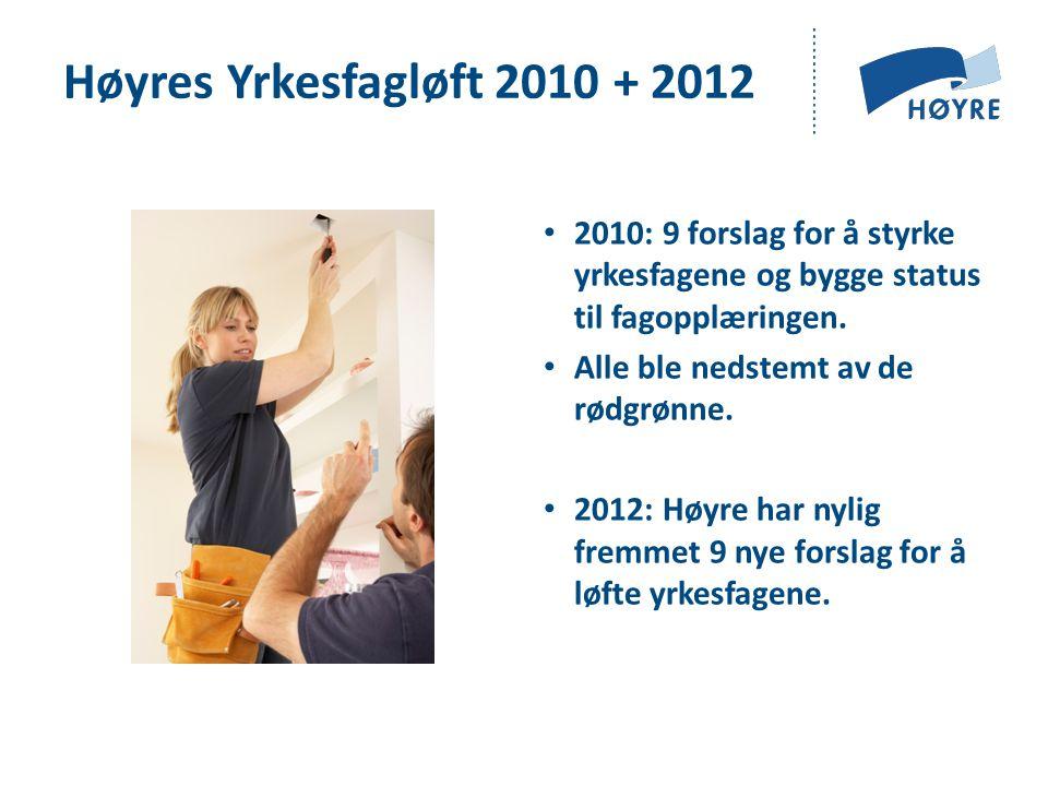 Høyres Yrkesfagløft 2010 + 2012 • 2010: 9 forslag for å styrke yrkesfagene og bygge status til fagopplæringen.