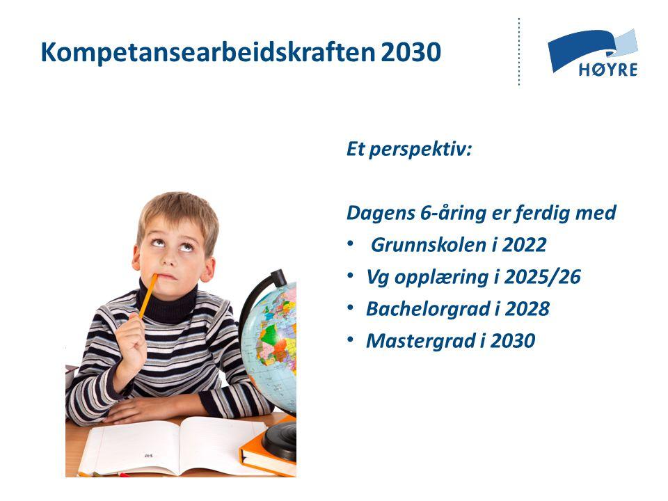 Et perspektiv: Dagens 6-åring er ferdig med • Grunnskolen i 2022 • Vg opplæring i 2025/26 • Bachelorgrad i 2028 • Mastergrad i 2030 Kompetansearbeidskraften 2030