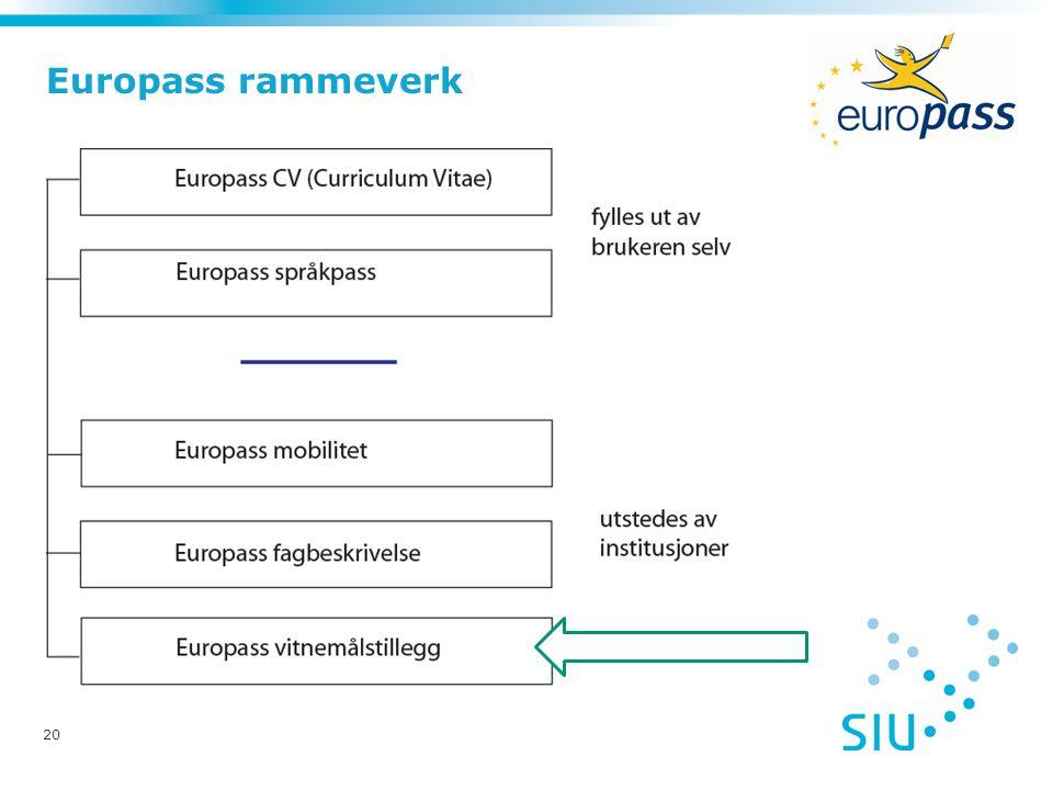 20 Europass rammeverk