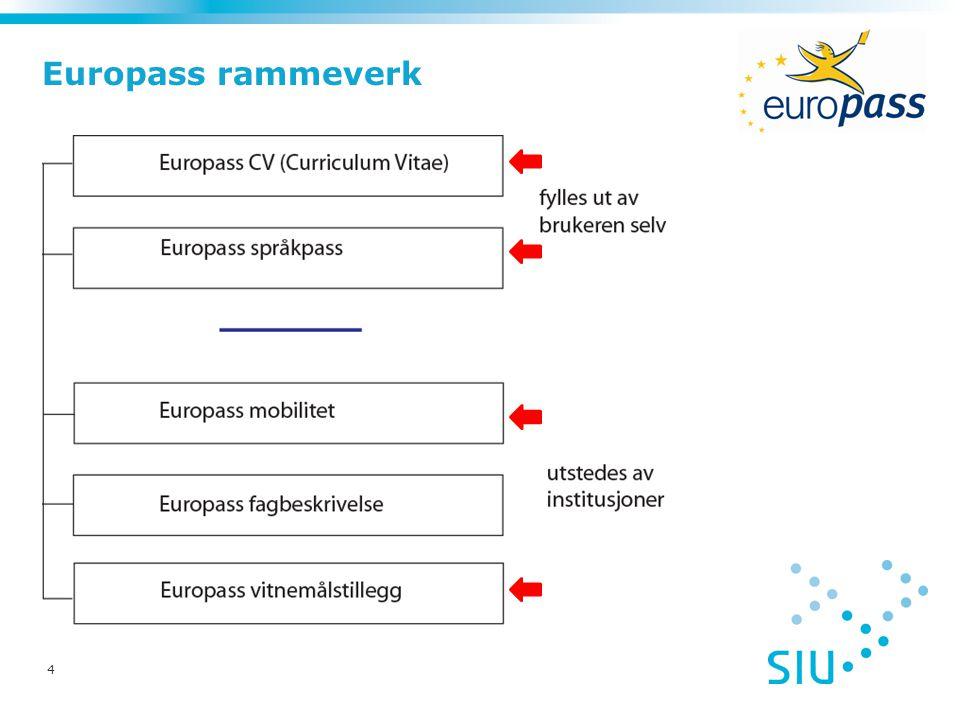 4 Europass rammeverk