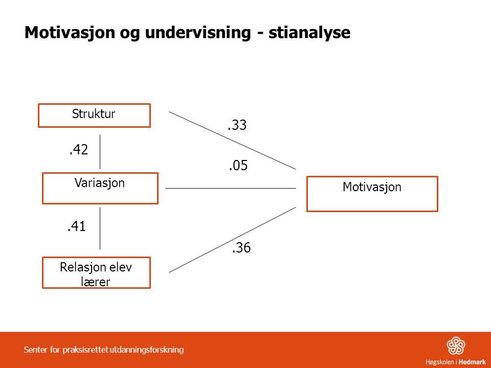 Motivasjon og undervisning - stianalyse. 33.05.36 Struktur Variasjon Relasjon elev lærer Motivasjon.42.41 Senter for praksisrettet utdanningsforskning