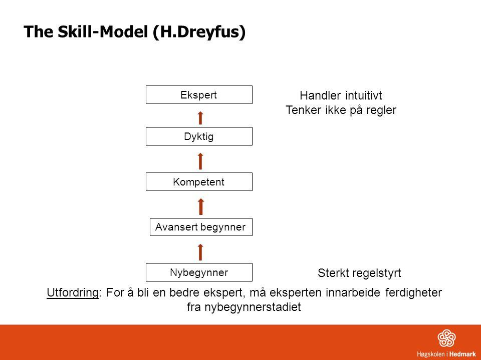 The Skill-Model (H.Dreyfus) Nybegynner Avansert begynner Kompetent Dyktig Ekspert Sterkt regelstyrt Handler intuitivt Tenker ikke på regler Utfordring