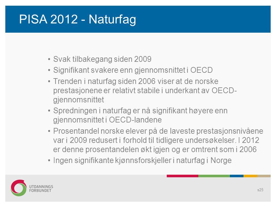 PISA 2012 - Naturfag •Svak tilbakegang siden 2009 •Signifikant svakere enn gjennomsnittet i OECD •Trenden i naturfag siden 2006 viser at de norske pre