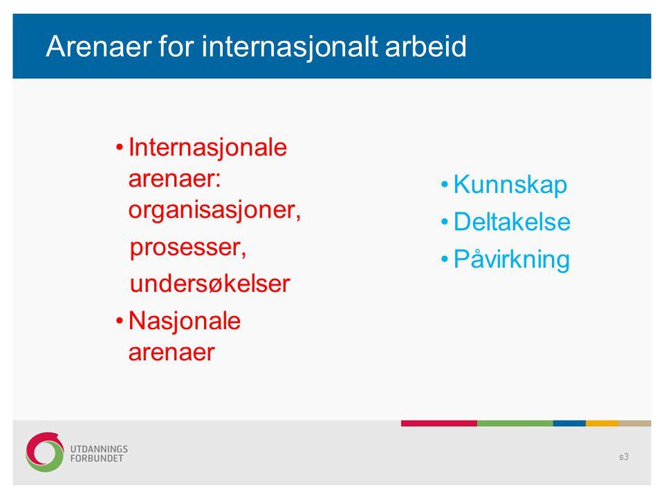 Arenaer for internasjonalt arbeid •Internasjonale arenaer: organisasjoner, prosesser, undersøkelser •Nasjonale arenaer •Kunnskap •Deltakelse •Påvirkni