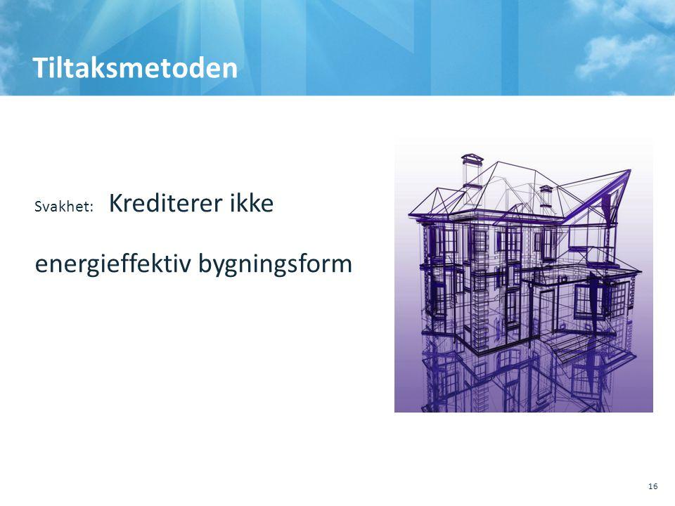 Tiltaksmetoden Svakhet: Krediterer ikke energieffektiv bygningsform 10.10.201110.10.2011, Sted, tema, Sted, tema 16