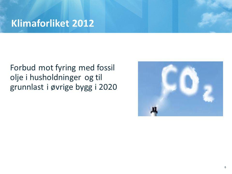 Klimaforliket 2012 Forbud mot fyring med fossil olje i husholdninger og til grunnlast i øvrige bygg i 2020 10.10.201110.10.2011, Sted, tema, Sted, tem
