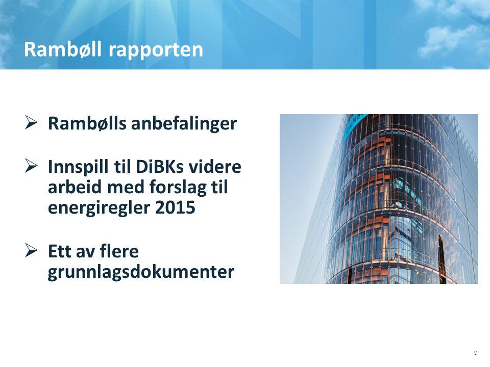 Rambøll rapporten  Rambølls anbefalinger  Innspill til DiBKs videre arbeid med forslag til energiregler 2015  Ett av flere grunnlagsdokumenter 10.1