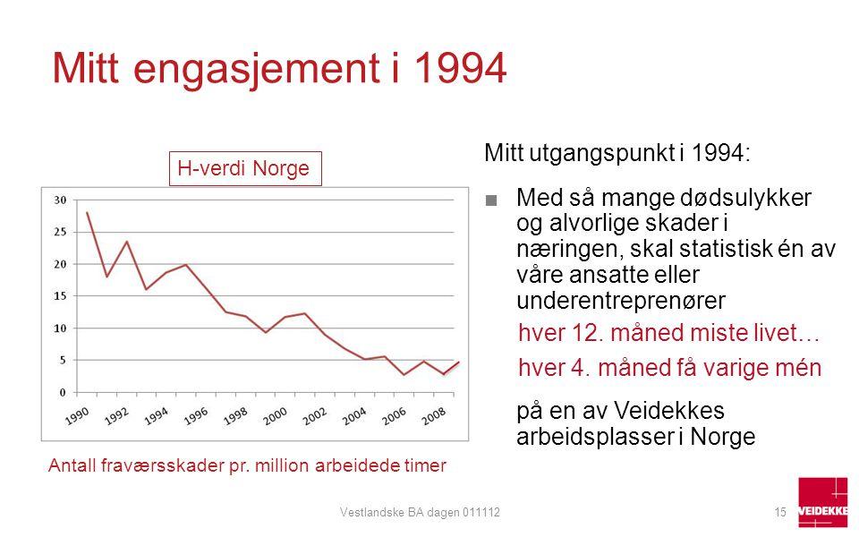 Mitt engasjement i 1994 Mitt utgangspunkt i 1994: ■Med så mange dødsulykker og alvorlige skader i næringen, skal statistisk én av våre ansatte eller u