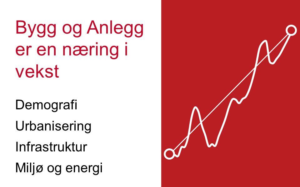 Bygg og Anlegg er en næring i vekst Demografi Urbanisering Infrastruktur Miljø og energi