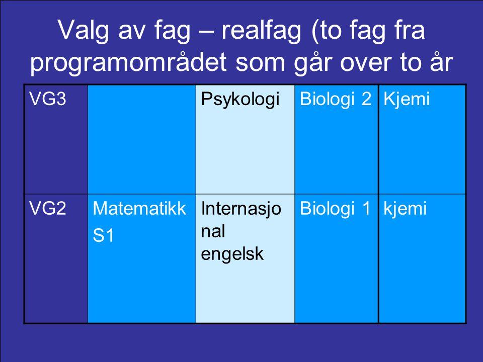 Valg av fag – realfag (to fag fra programområdet som går over to år VG3PsykologiBiologi 2Kjemi VG2Matematikk S1 Internasjo nal engelsk Biologi 1kjemi