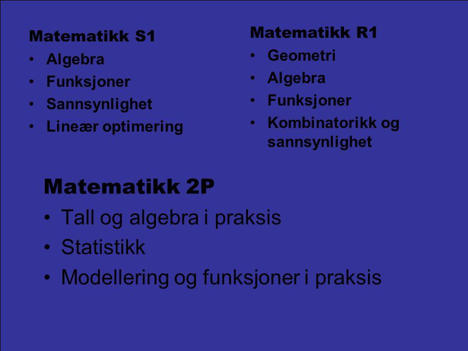 Matematikk S1 •Algebra •Funksjoner •Sannsynlighet •Lineær optimering Matematikk R1 •Geometri •Algebra •Funksjoner •Kombinatorikk og sannsynlighet Matematikk 2P •Tall og algebra i praksis •Statistikk •Modellering og funksjoner i praksis