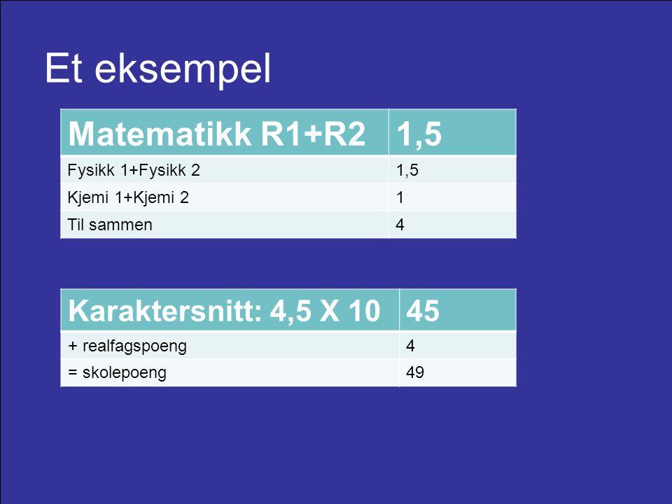 Et eksempel Matematikk R1+R21,5 Fysikk 1+Fysikk 21,5 Kjemi 1+Kjemi 21 Til sammen4 Karaktersnitt: 4,5 X 1045 + realfagspoeng4 = skolepoeng49
